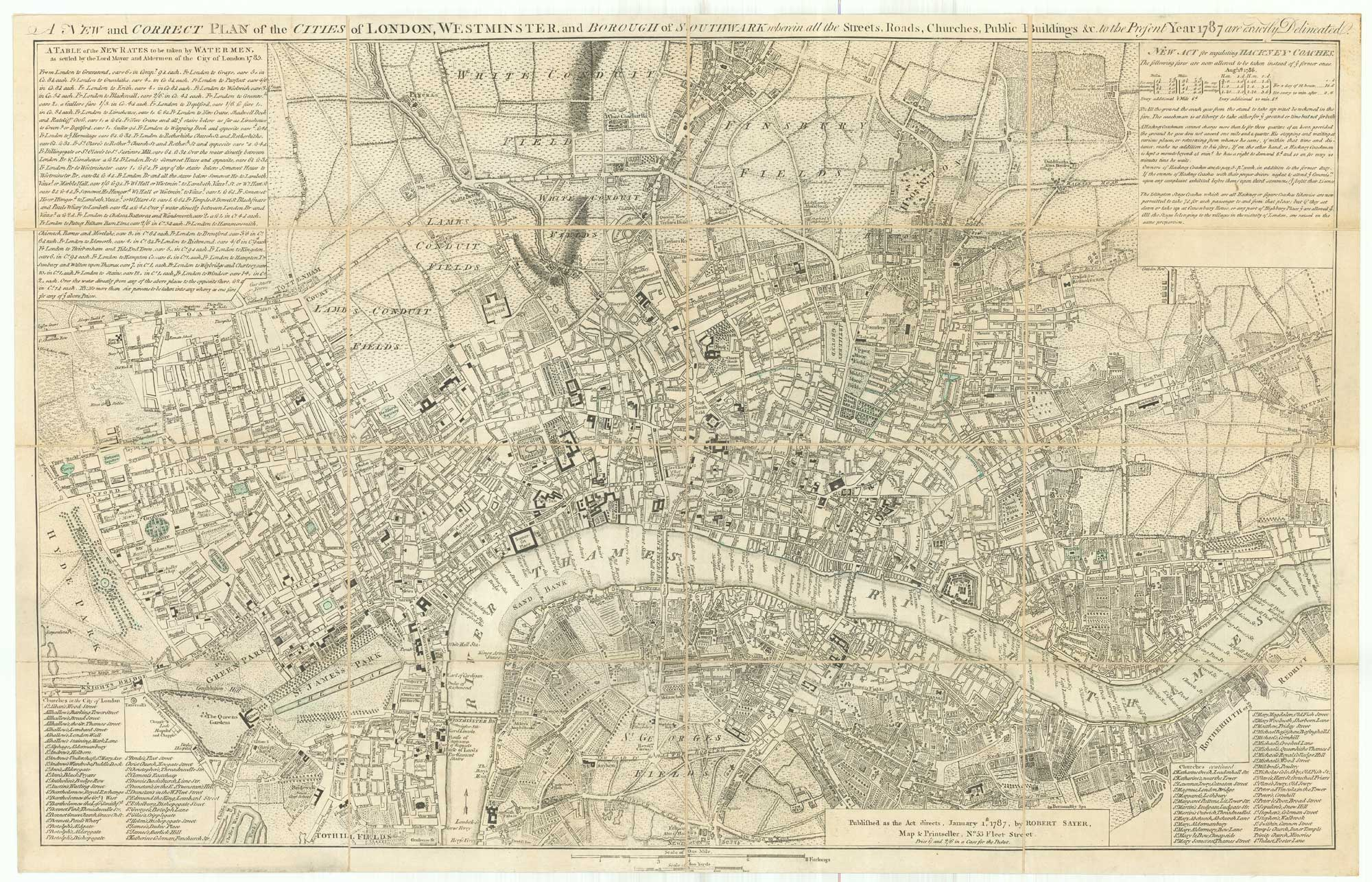 Kitchin London 1787