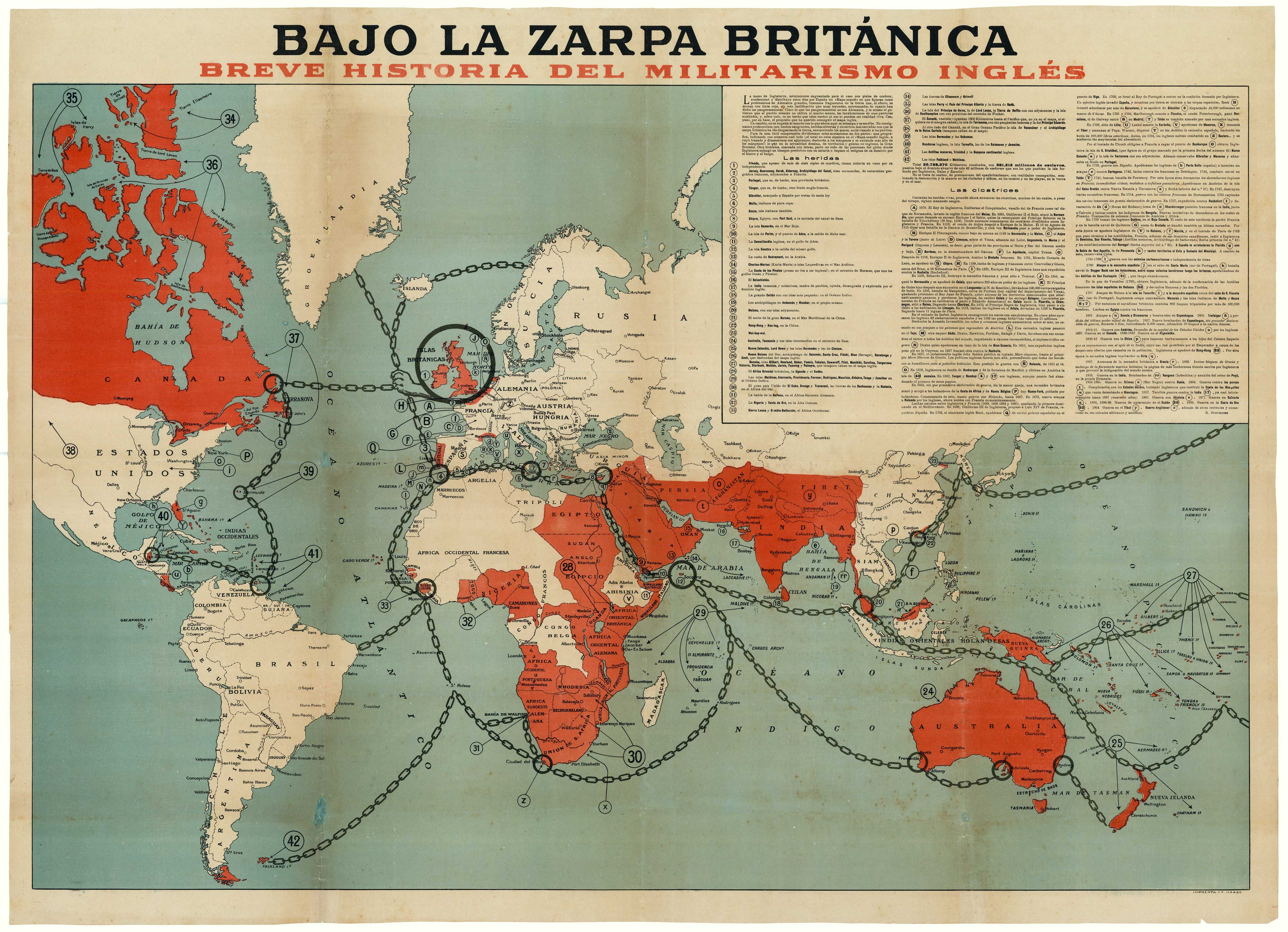 Spanish British Empire