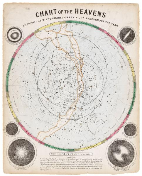 Reynolds Chart of the Heavens